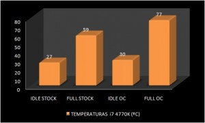 haswell_temperature_stock-oc