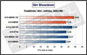 dirt1080