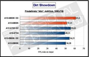 dirt720