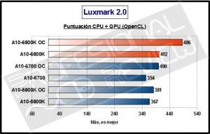 luxmark