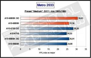 metro1080