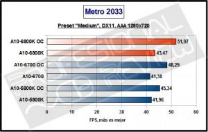 metro720