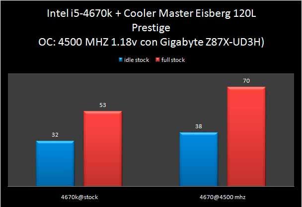 CM-Eisberg120L-Prestige-4670test