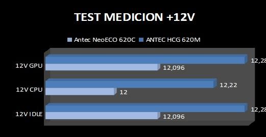 review-antec-neo-eco-620-test1