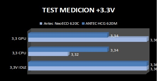 review-antec-neo-eco-620-test2