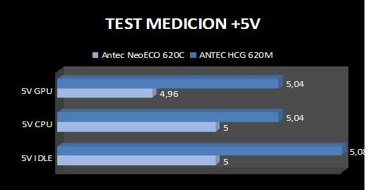 review-antec-neo-eco-620-test3