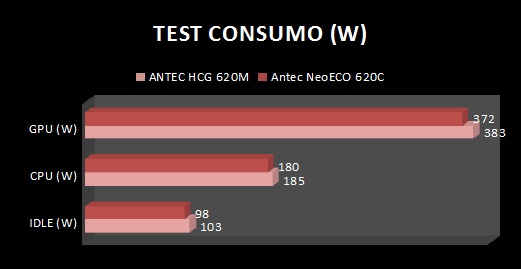 review-antec-neo-eco-620-test4