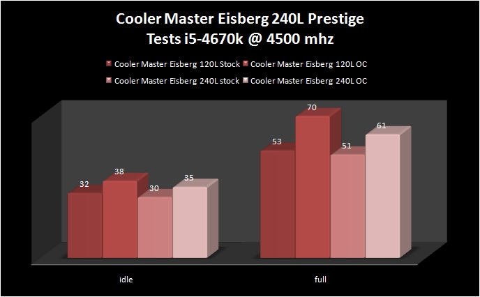 tests-eisbnerg240l-prestige