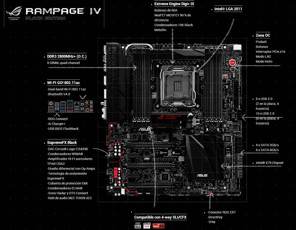 RAMPAGE-IV-BLACK-EDITION-00