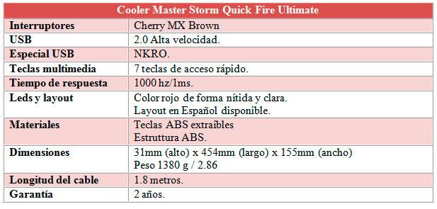 cm-storm-quickfire-ultimate-caracteristicas