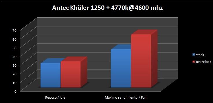 khuler1250