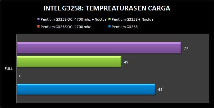 Pentium_G3258_TEMP-FULL