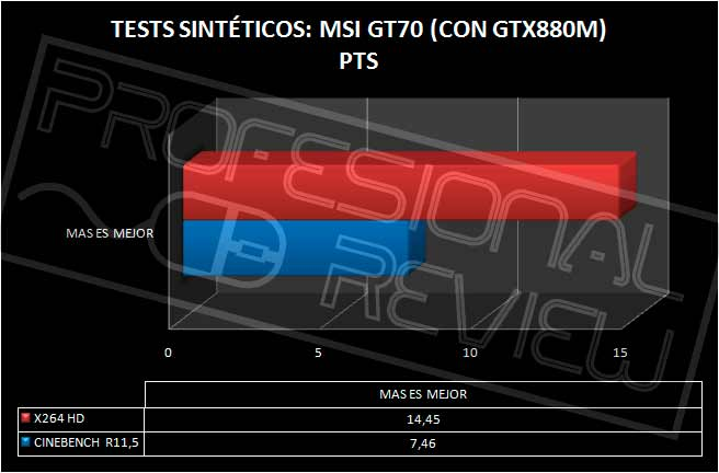 msi-gt70-TEST2