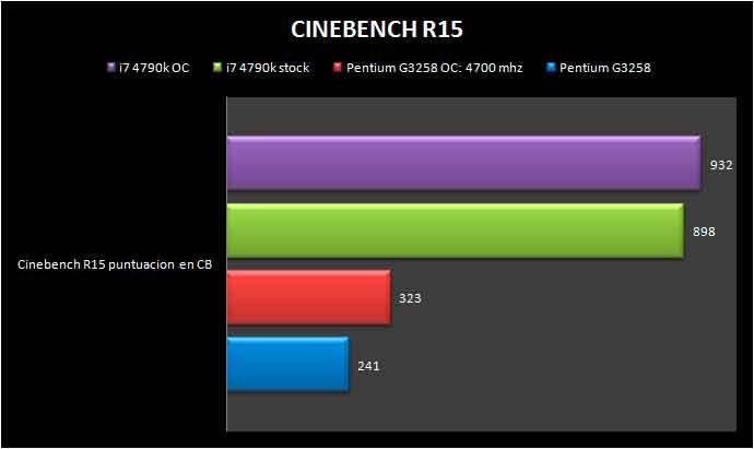 4790K-CINEBENCHR15
