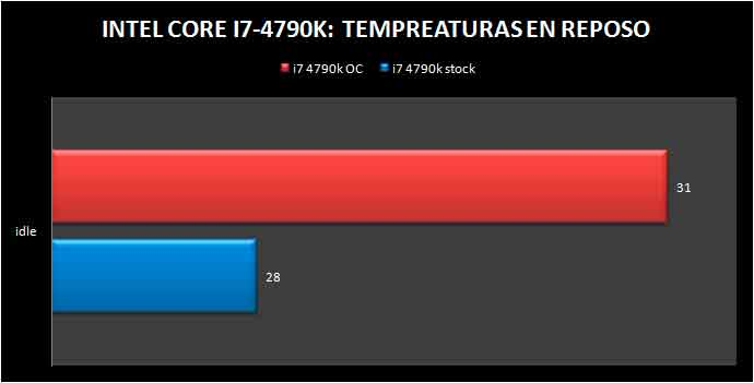 4790K-TEMP-IDLE
