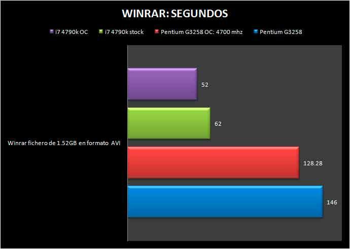 4790K-WINRAR