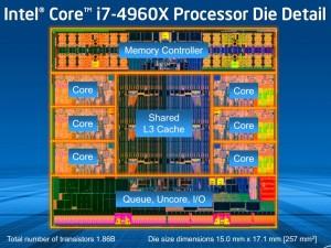 4960X-Core