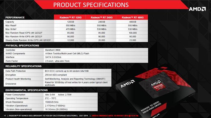 AMD-Radeon-R7-SSD