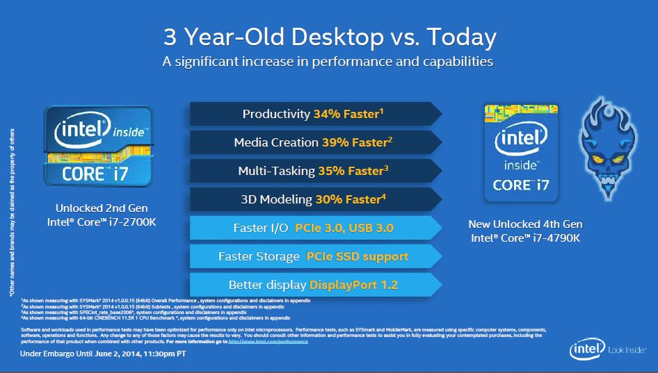 Intel-Devils-Canyon-Performance