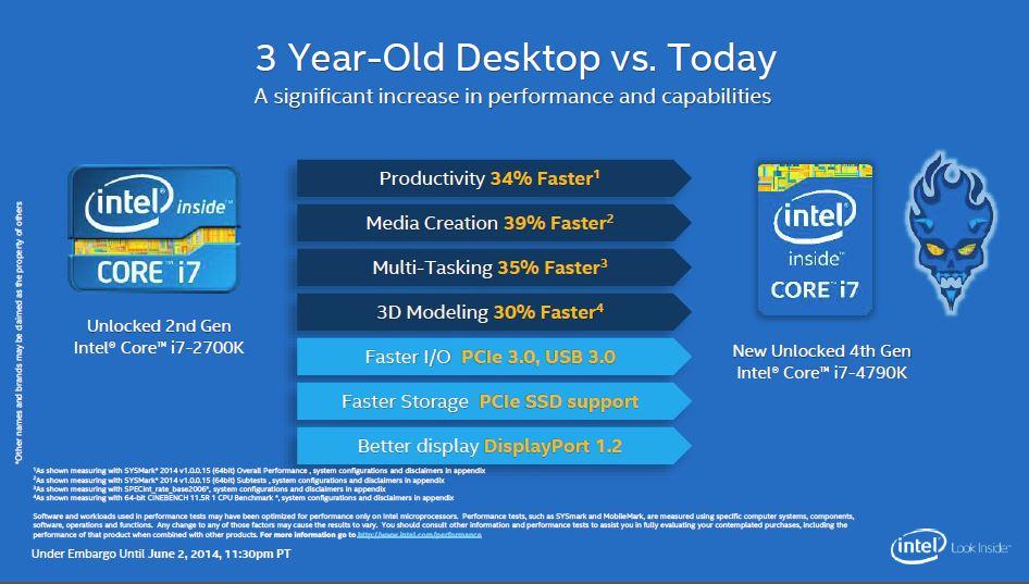 Intel-Devils-Canyon-Performance