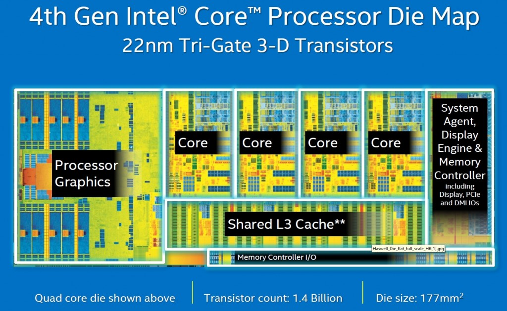 Intel-Haswell-Refresh-Devils-Canyon(1)