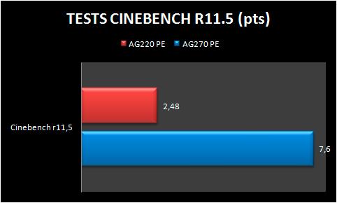 MSI-AG270-CINEBENCHR11-5