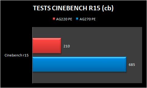 MSI-AG270-CINEBENCHR15