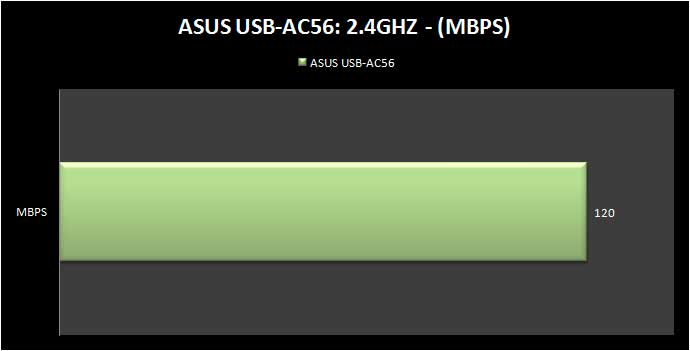 USB-AC56-TEST2.4GHZ