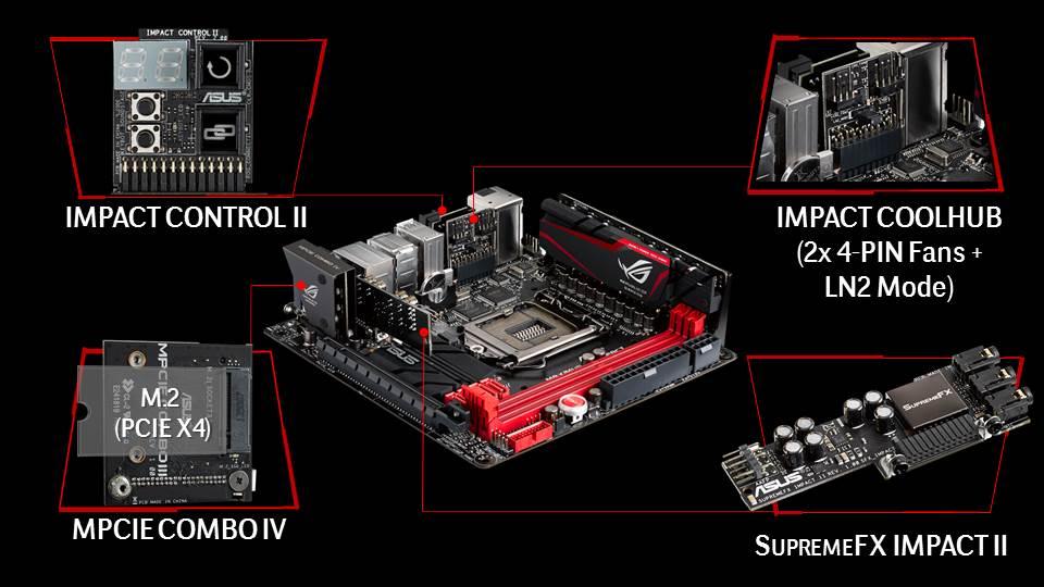 Photo of Asus Maximus VII Impact la placa mini ITX más esperada