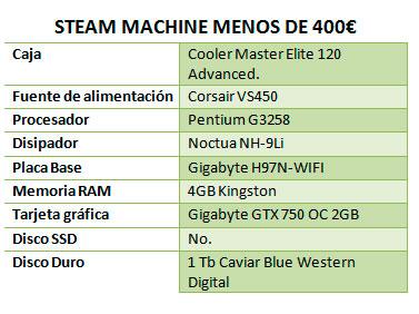 steam-machine-barata