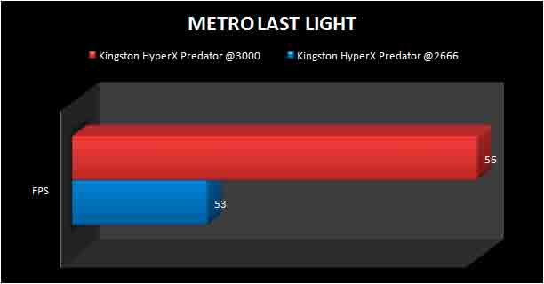 KINGSTON-PREDATOR-DDR4-METRO