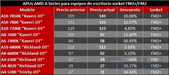 APU-A-precios-oct-2014-OK