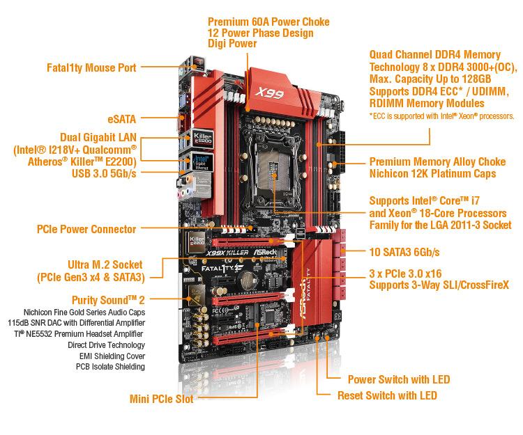 Fatal1ty-X99XKiller-SPECS