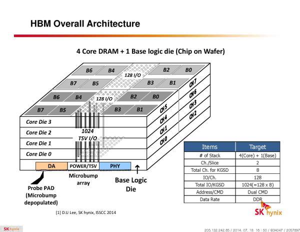 Hynix-HBM-10-600x463
