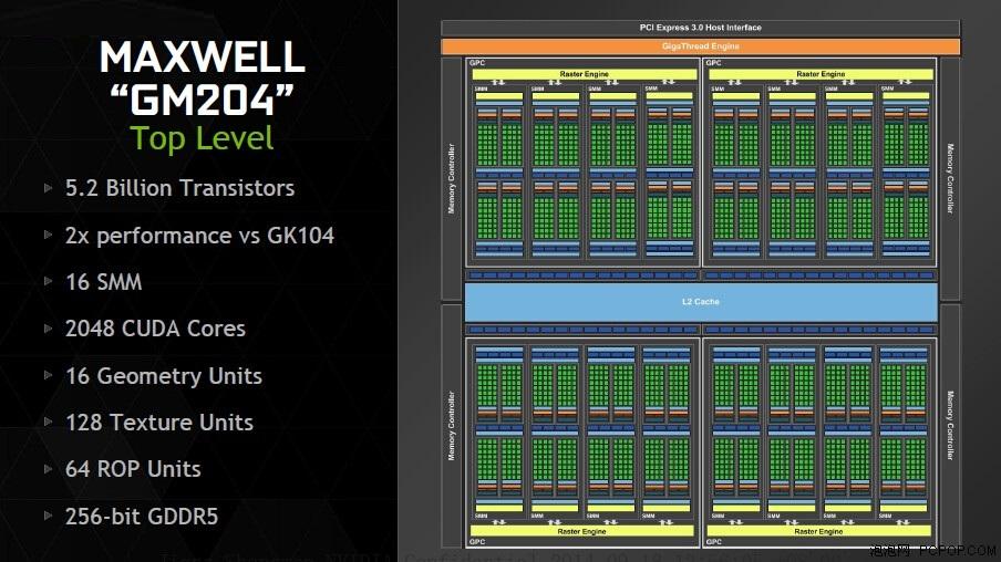 NVIDIA-Maxwell-GM204-GPU1