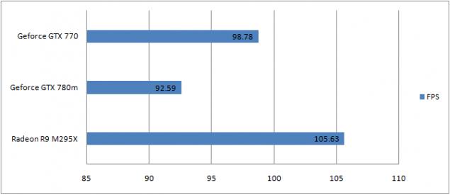 benchmarks4-635x275
