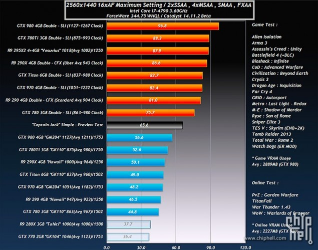 AMD-Radeon-R9-390X-Performance-Numbers-635x499