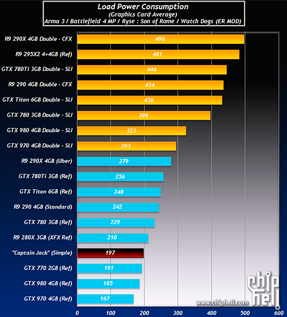 AMD-Radeon-R9-390X-Power-Consumption