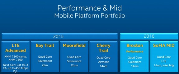 intel_mobile_roadmap_nov24