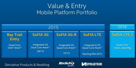 intel_mobile_roadmap_nov24_2
