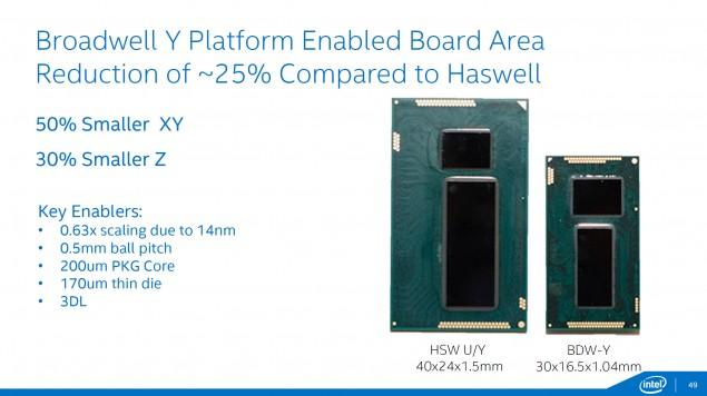 Intel HD 5500 es un 35% más potente que HD 4400