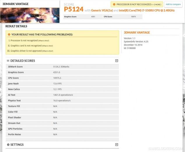 Intel-HD-5500-Benchmarks-635x521