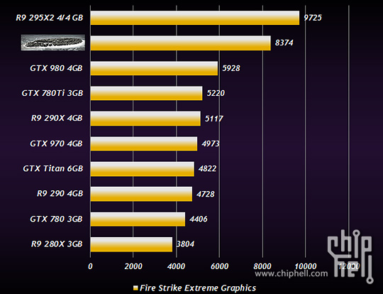 amd_radeon_r9_380_alleged_benchmark_results