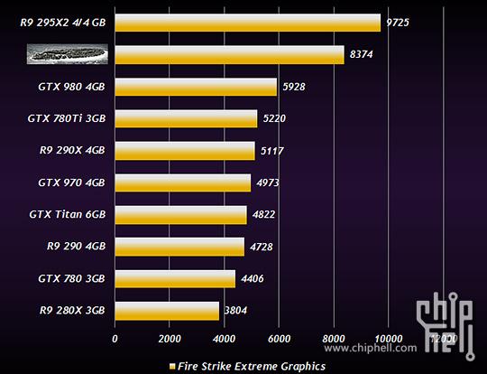 amd_radeon_r9_380_alleged_benchmark_results