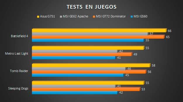 ASUS-G751JT-test