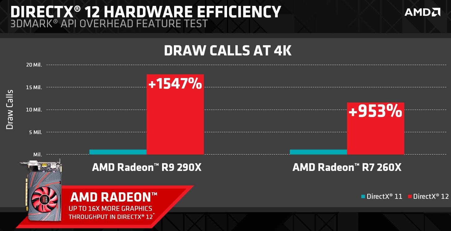 DX12 HW EFficiency.PNG
