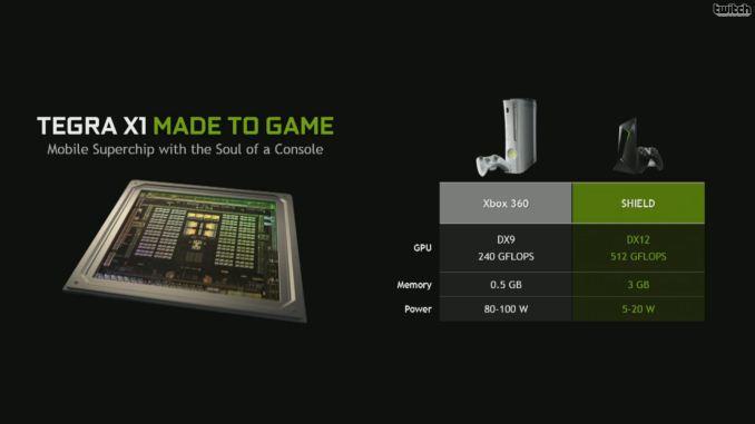 TX1 vs Xbox360_575px