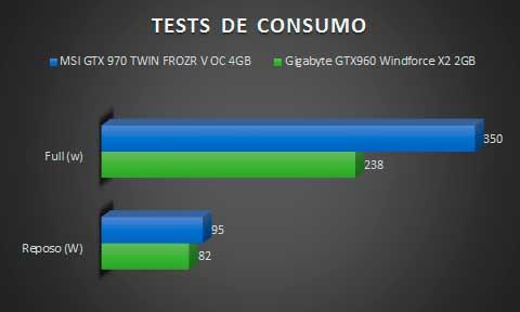 gtx970-test-consumo