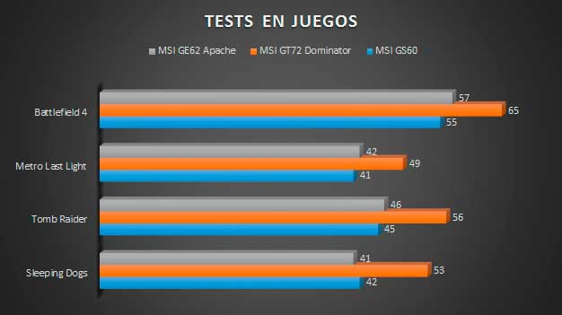 msi-ge62-review-test-games