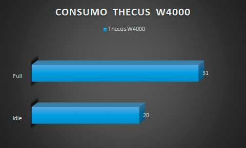 thecus-w4000-TEST